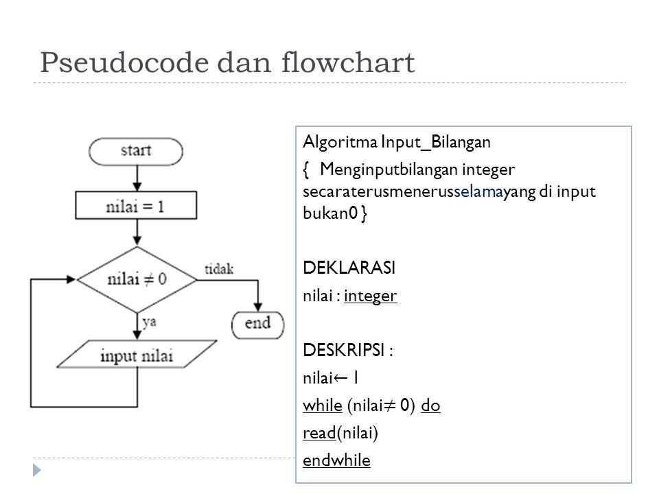 Contoh 2 : password Buatlah flowchart untuk input password, Tampil BENAR jika password benar, SALAH jika password salah.