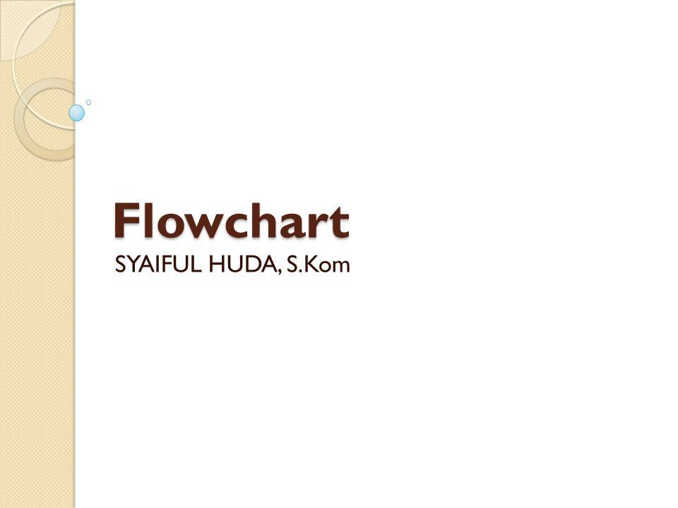 Flowchart SYAIFUL HUDA, S.Kom