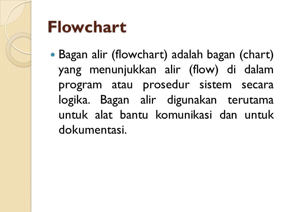 Flowchart Bagan alir (flowchart) adalah bagan (chart) yang menunjukkan alir (flow) di dalam program atau prosedur sistem secara logika.