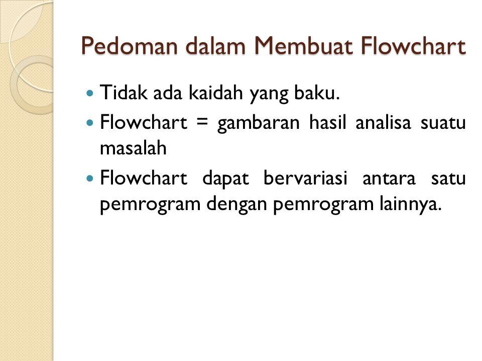 Pedoman dalam Membuat Flowchart Tidak ada kaidah yang baku.
