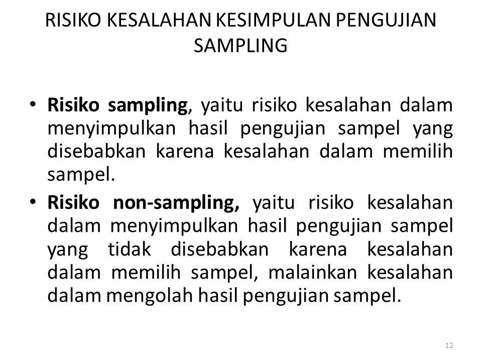 RISIKO KESALAHAN KESIMPULAN PENGUJIAN SAMPLING Risiko sampling, yaitu risiko kesalahan dalam menyimpulkan hasil pengujian sampel yang disebabkan karena kesalahan dalam memilih sampel.