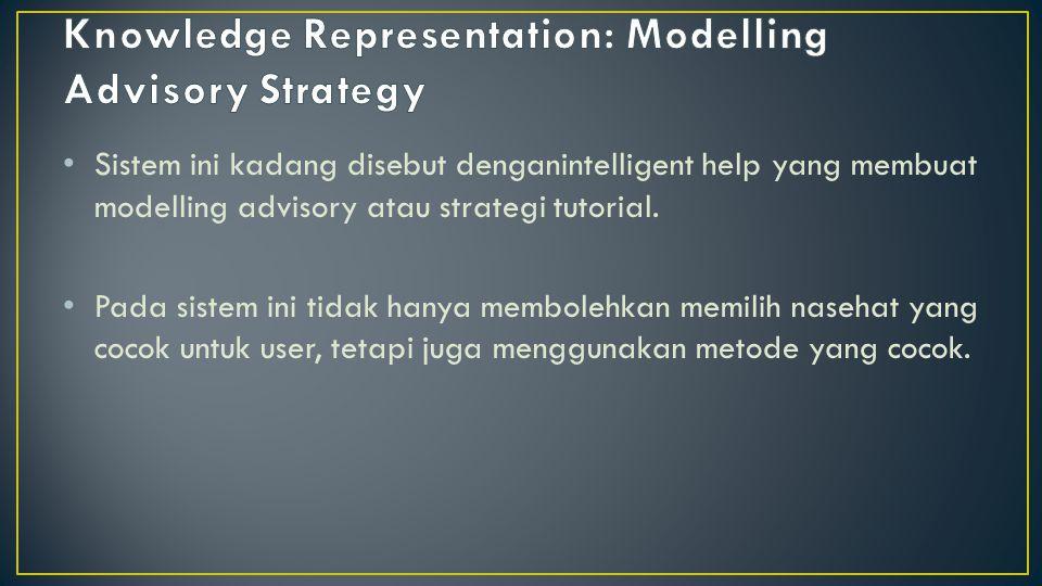 Sistem ini kadang disebut denganintelligent help yang membuat modelling advisory atau strategi tutorial. Pada sistem ini tidak hanya membolehkan memil