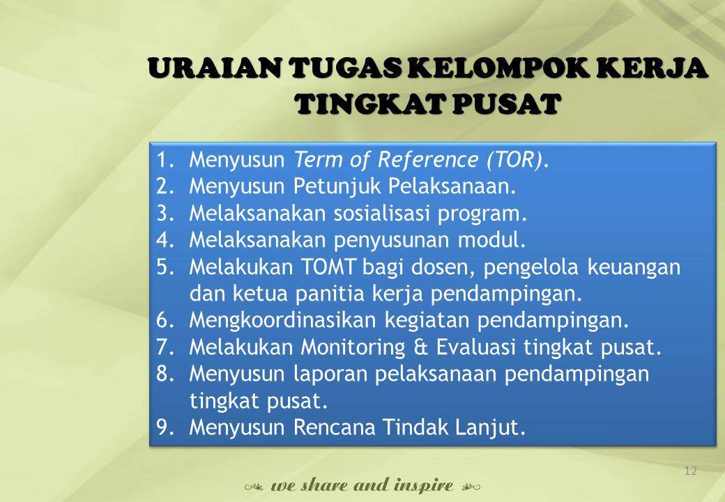 URAIAN TUGAS KELOMPOK KERJA TINGKAT PUSAT 1.Menyusun Term of Reference (TOR). 2.Menyusun Petunjuk Pelaksanaan. 3.Melaksanakan sosialisasi program. 4.M