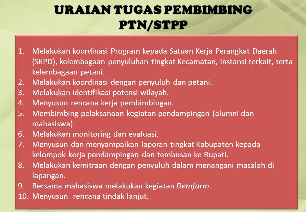 URAIAN TUGAS PEMBIMBING PTN/STPP 16 1.Melakukan koordinasi Program kepada Satuan Kerja Perangkat Daerah (SKPD), kelembagaan penyuluhan tingkat Kecamat