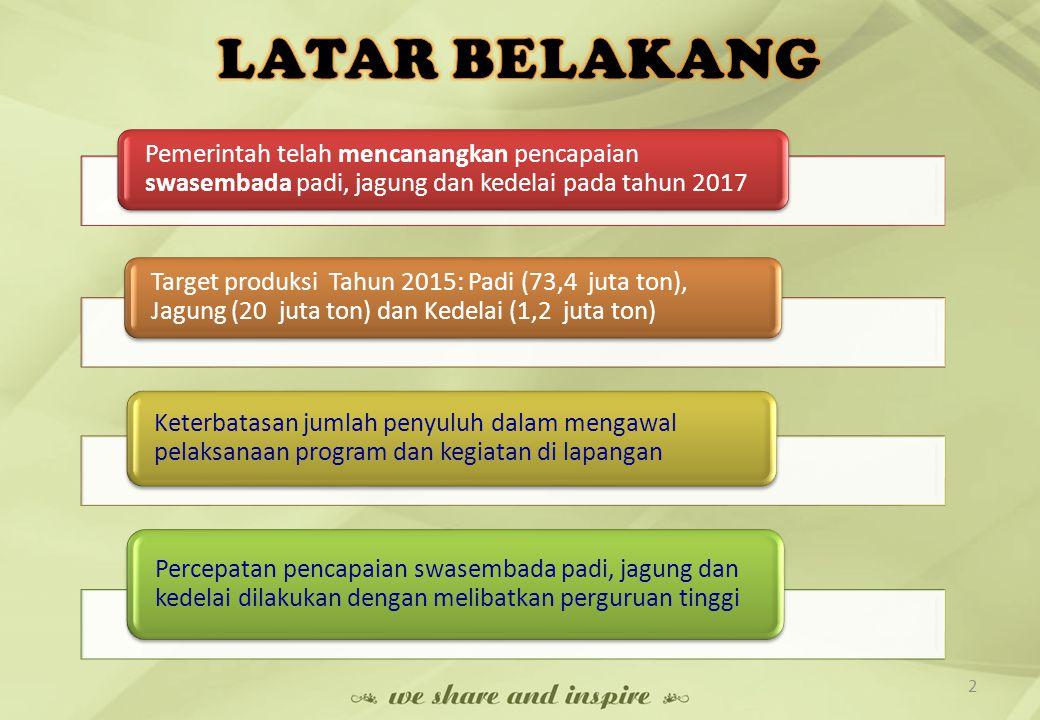 2 Pemerintah telah mencanangkan pencapaian swasembada padi, jagung dan kedelai pada tahun 2017 Target produksi Tahun 2015: Padi (73,4 juta ton), Jagun