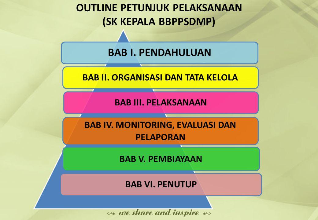 OUTLINE PETUNJUK PELAKSANAAN (SK KEPALA BBPPSDMP) BAB I. PENDAHULUAN BAB II. ORGANISASI DAN TATA KELOLA BAB III. PELAKSANAAN BAB V. PEMBIAYAAN BAB VI.