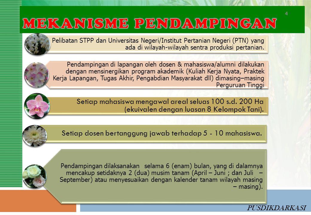 PUSDIKDARKASI 4 Pelibatan STPP dan Universitas Negeri/Institut Pertanian Negeri (PTN) yang ada di wilayah-wilayah sentra produksi pertanian. Pendampin