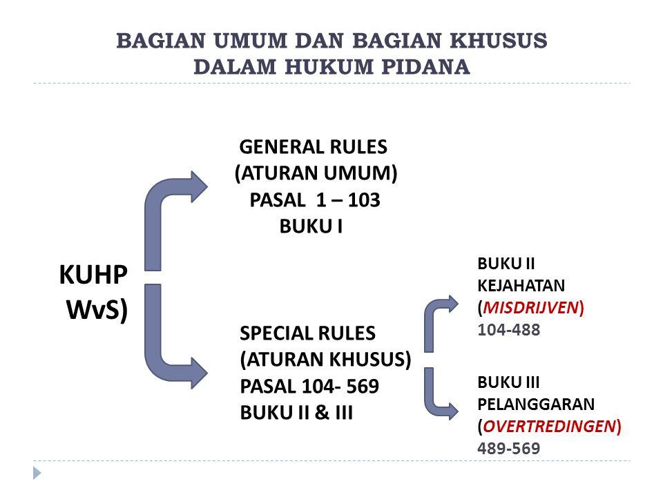 BAGIAN UMUM DAN BAGIAN KHUSUS DALAM HUKUM PIDANA KUHP WvS) GENERAL RULES (ATURAN UMUM) PASAL 1 – 103 BUKU I SPECIAL RULES (ATURAN KHUSUS) PASAL 104- 569 BUKU II & III BUKU II KEJAHATAN (MISDRIJVEN) 104-488 BUKU III PELANGGARAN (OVERTREDINGEN) 489-569