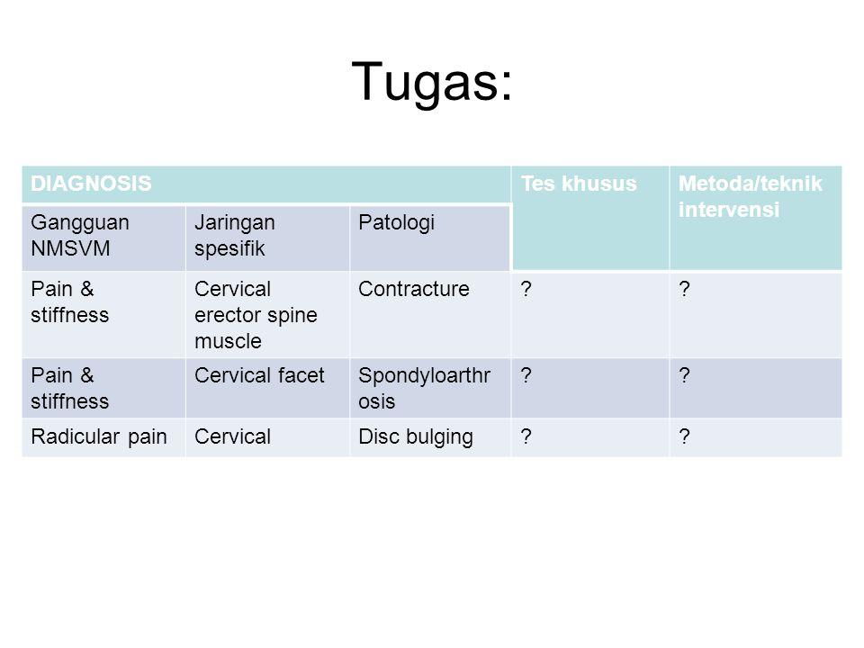 Tugas: DIAGNOSISTes khususMetoda/teknik intervensi Gangguan NMSVM Jaringan spesifik Patologi Pain & stiffness Cervical erector spine muscle Contractur