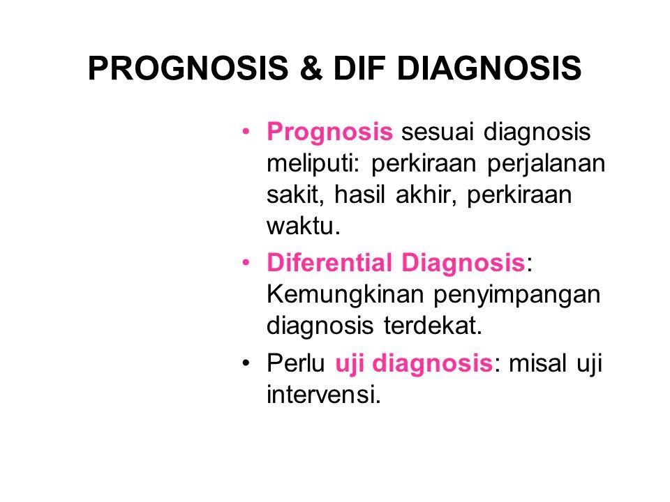 PROGNOSIS & DIF DIAGNOSIS Prognosis sesuai diagnosis meliputi: perkiraan perjalanan sakit, hasil akhir, perkiraan waktu. Diferential Diagnosis: Kemung