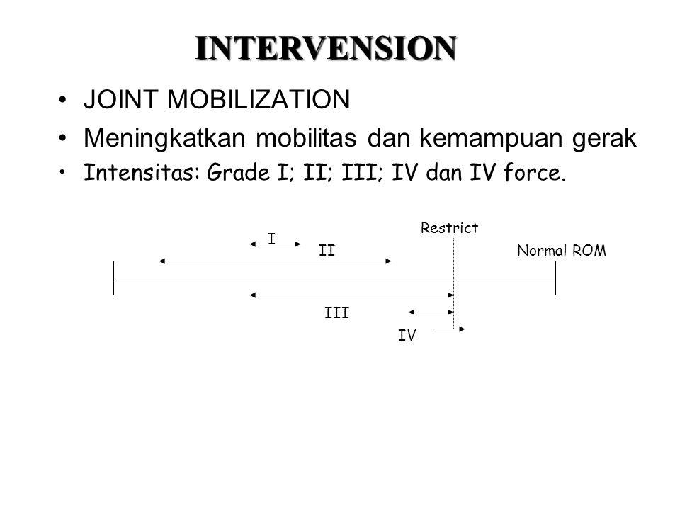JOINT MANIPULATION Indikasi minimal hypomobile dan joint functional blockade Grade IV or force grade IV Strecht  Slack  static/staccato/osilasi -- Pulse Sering digunakan pada spine (gapping manipulation) Tdk harus bunyi klik