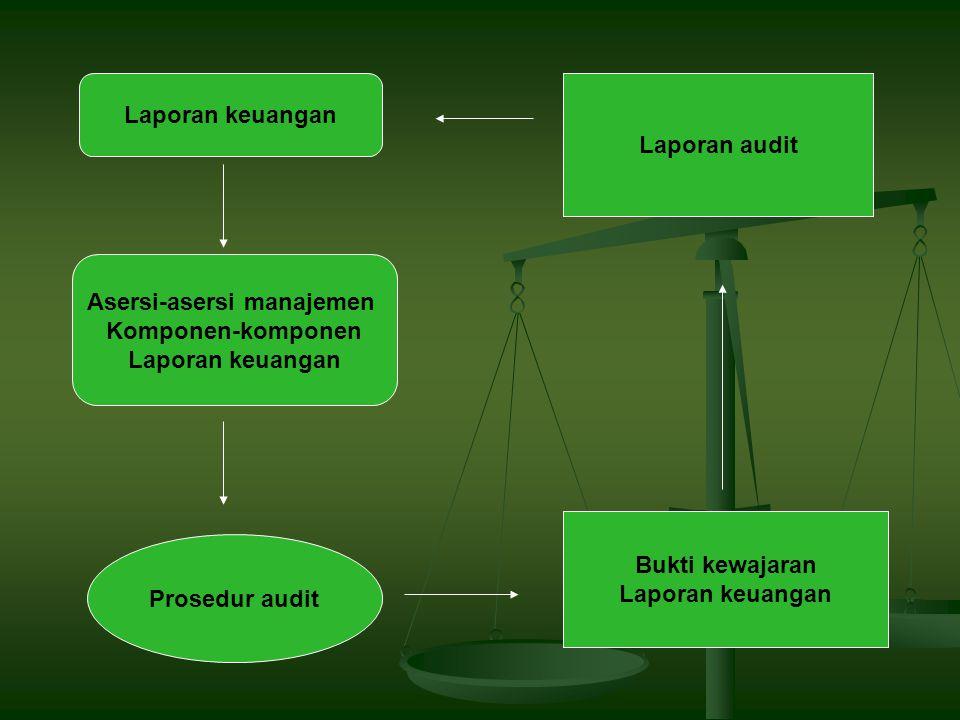 Laporan keuangan Asersi-asersi manajemen Komponen-komponen Laporan keuangan Prosedur audit Laporan audit Bukti kewajaran Laporan keuangan