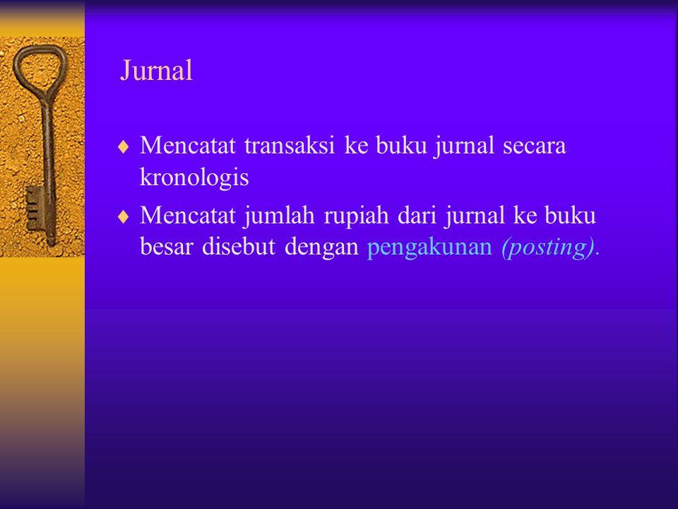 Jurnal  Mencatat transaksi ke buku jurnal secara kronologis  Mencatat jumlah rupiah dari jurnal ke buku besar disebut dengan pengakunan (posting).