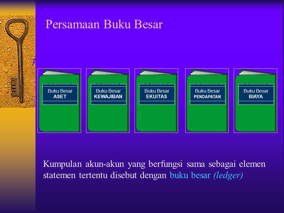 Persamaan Buku Besar Buku Besar ASET Buku Besar KEWAJIBAN Buku Besar EKUITAS Buku Besar PENDAPATAN Buku Besar BIAYA A = K + E + P - B Kumpulan akun-akun yang berfungsi sama sebagai elemen statemen tertentu disebut dengan buku besar (ledger).
