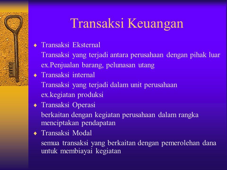 Transaksi Keuangan  Transaksi Eksternal Transaksi yang terjadi antara perusahaan dengan pihak luar ex.Penjualan barang, pelunasan utang  Transaksi i