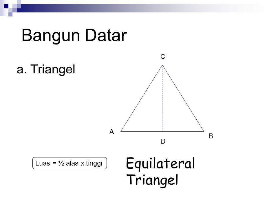 Isosceles Triangle mempunyai 2 sisi yang berhadapan sama panjang MEDIA PEMBELAJARAN BERBASIS ICT by KELOMPOK 1