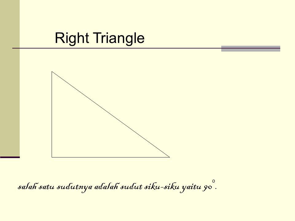 Keliling = 4 x sisi A B C D b. Squares Luas = sisi x sisi