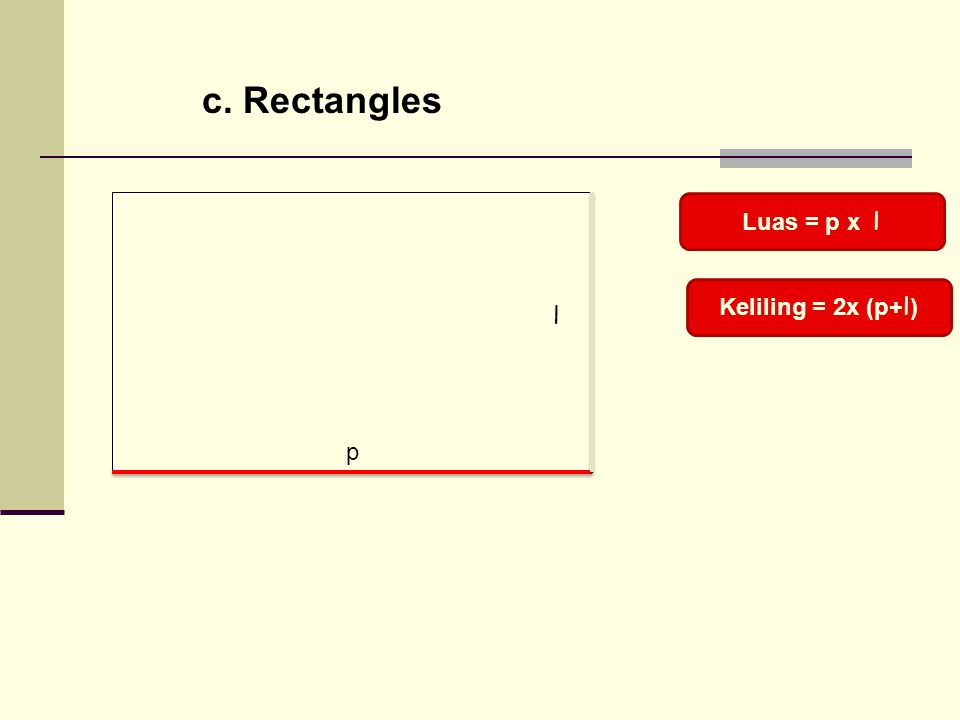 c. Rectangles Luas = p x l Keliling = 2x (p+l) p l MEDIA PEMBELAJARAN BERBASIS ICT by KELOMPOK 1