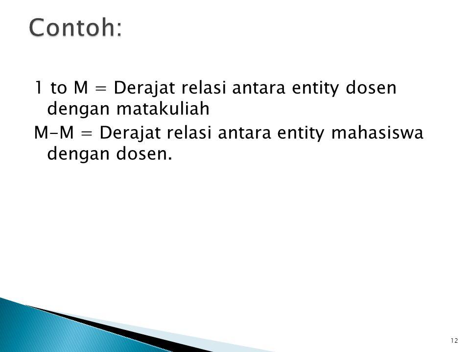 1 to M = Derajat relasi antara entity dosen dengan matakuliah M-M = Derajat relasi antara entity mahasiswa dengan dosen. 12
