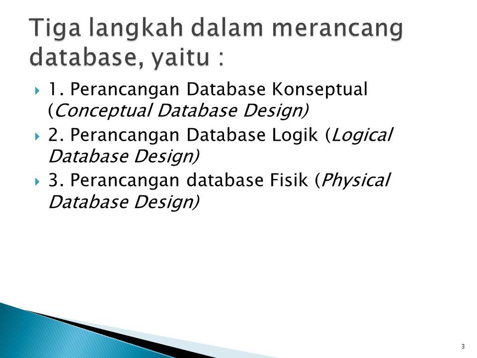  1. Perancangan Database Konseptual (Conceptual Database Design)  2. Perancangan Database Logik (Logical Database Design)  3. Perancangan database