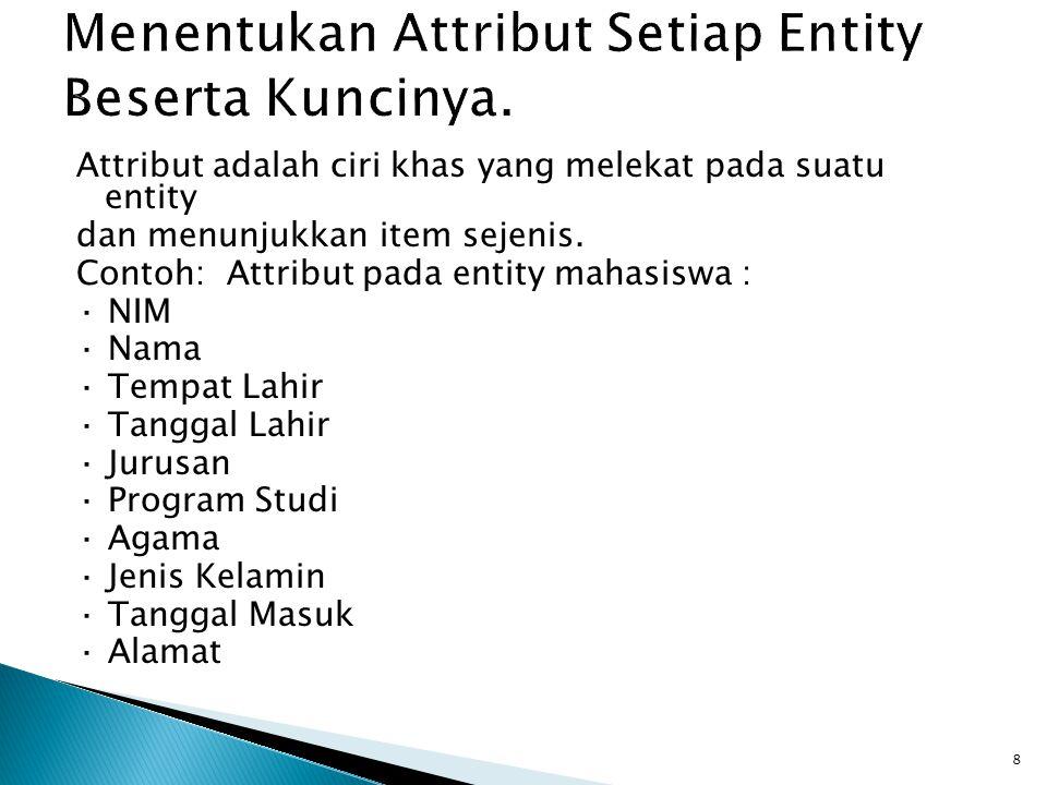 Attribut adalah ciri khas yang melekat pada suatu entity dan menunjukkan item sejenis.