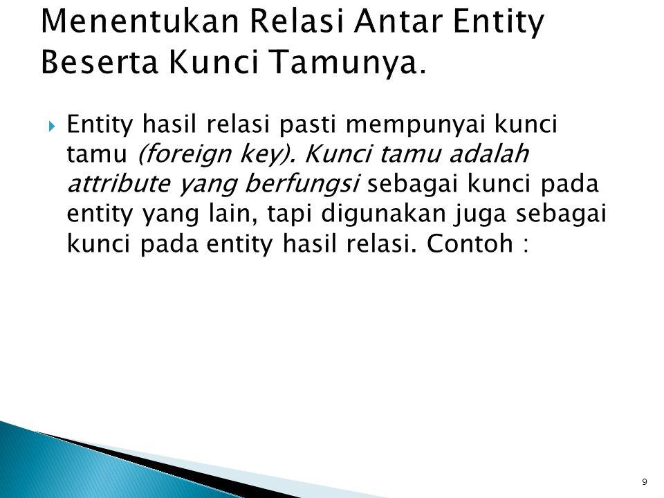  Entity hasil relasi pasti mempunyai kunci tamu (foreign key). Kunci tamu adalah attribute yang berfungsi sebagai kunci pada entity yang lain, tapi d