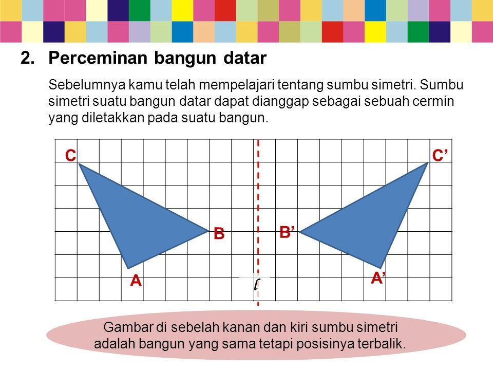 2.Perceminan bangun datar Sebelumnya kamu telah mempelajari tentang sumbu simetri. Sumbu simetri suatu bangun datar dapat dianggap sebagai sebuah cerm