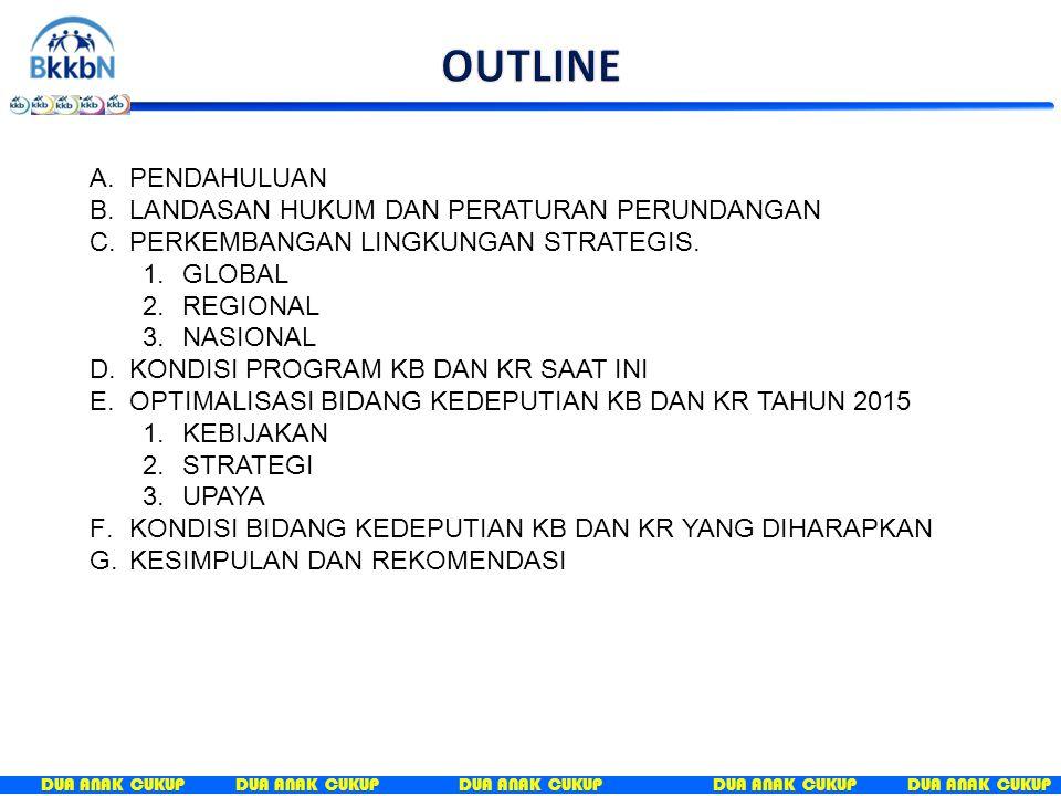 E.OPTIMALISASI BIDANG KB-KR 2015