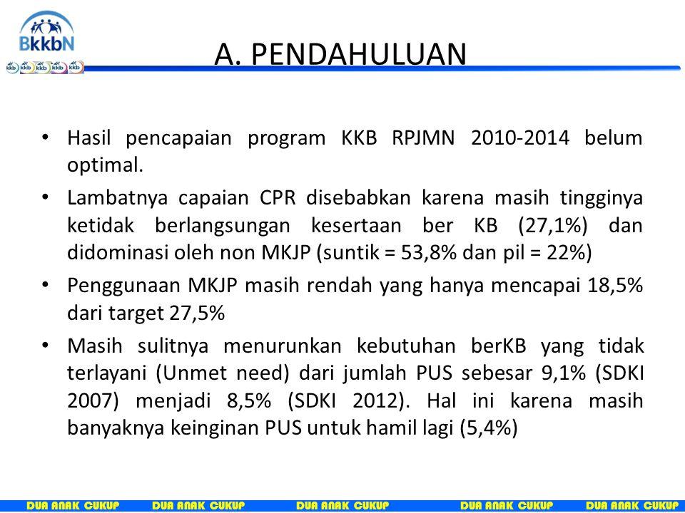 DUA ANAK CUKUP A.PENDAHULUAN Hasil pencapaian program KKB RPJMN 2010-2014 belum optimal.