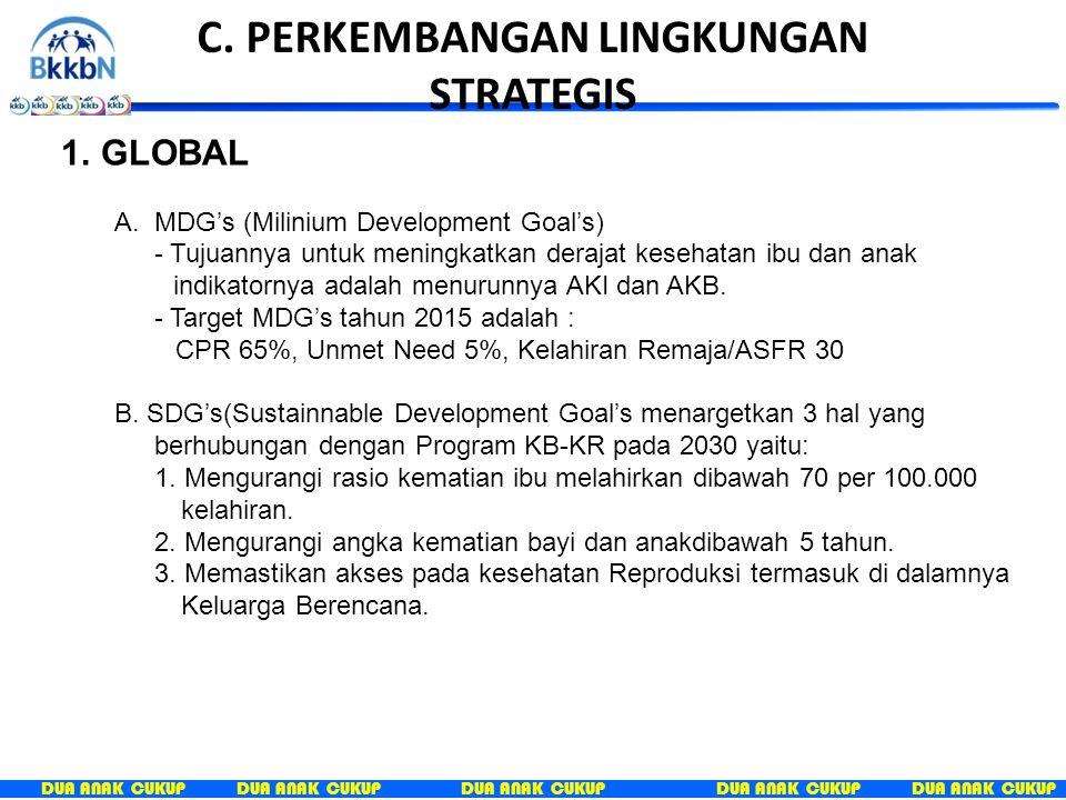 DUA ANAK CUKUP B. LANDASAN HUKUM a.Undang-undang No. 40 Tahun 2004 tentang Sistem Jaminan Sosial Nasional. b.Undang-undang No. 52 tahun 2009 tentang P