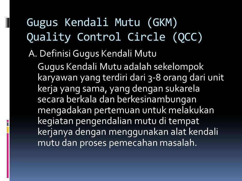 Gugus Kendali Mutu (GKM) Quality Control Circle (QCC) A. Definisi Gugus Kendali Mutu Gugus Kendali Mutu adalah sekelompok karyawan yang terdiri dari 3