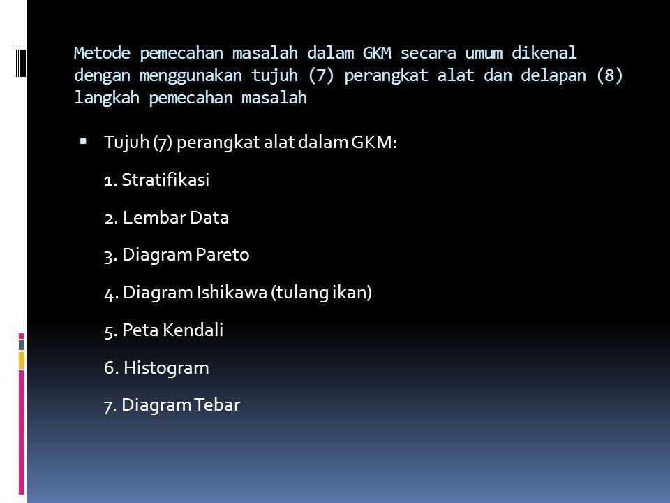 Metode pemecahan masalah dalam GKM secara umum dikenal dengan menggunakan tujuh (7) perangkat alat dan delapan (8) langkah pemecahan masalah  Tujuh (
