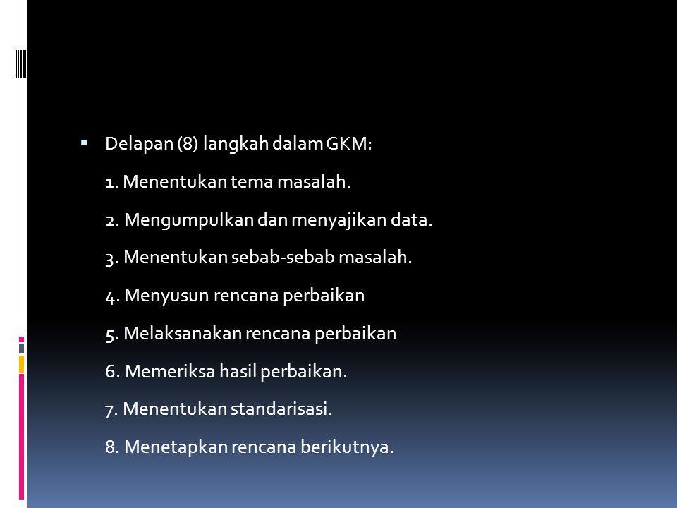  Delapan (8) langkah dalam GKM: 1. Menentukan tema masalah. 2. Mengumpulkan dan menyajikan data. 3. Menentukan sebab-sebab masalah. 4. Menyusun renca