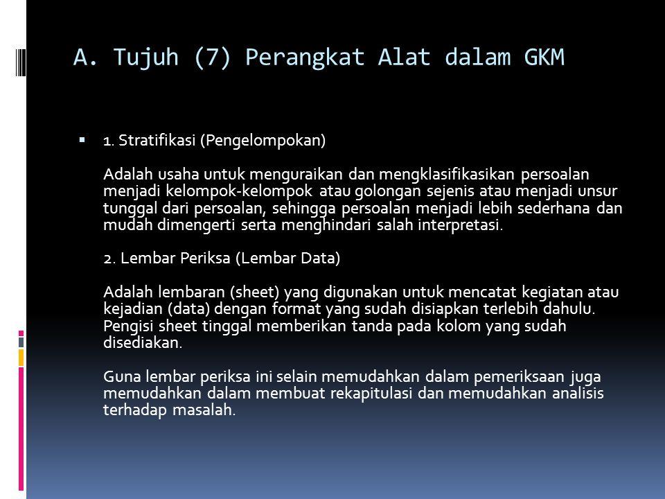 A. Tujuh (7) Perangkat Alat dalam GKM  1. Stratifikasi (Pengelompokan) Adalah usaha untuk menguraikan dan mengklasifikasikan persoalan menjadi kelomp