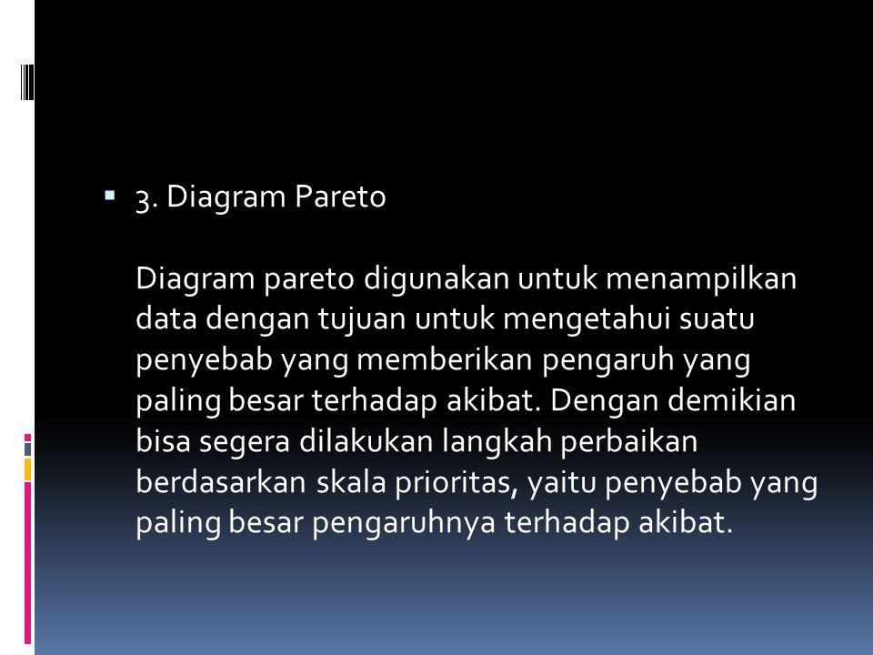  3. Diagram Pareto Diagram pareto digunakan untuk menampilkan data dengan tujuan untuk mengetahui suatu penyebab yang memberikan pengaruh yang paling