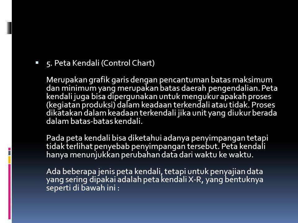  5. Peta Kendali (Control Chart) Merupakan grafik garis dengan pencantuman batas maksimum dan minimum yang merupakan batas daerah pengendalian. Peta