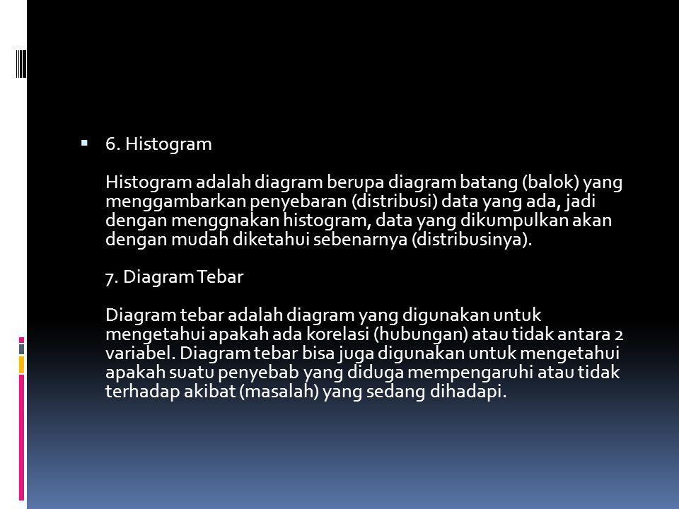  6. Histogram Histogram adalah diagram berupa diagram batang (balok) yang menggambarkan penyebaran (distribusi) data yang ada, jadi dengan menggnakan