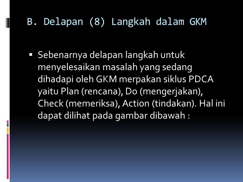 B. Delapan (8) Langkah dalam GKM  Sebenarnya delapan langkah untuk menyelesaikan masalah yang sedang dihadapi oleh GKM merpakan siklus PDCA yaitu Pla