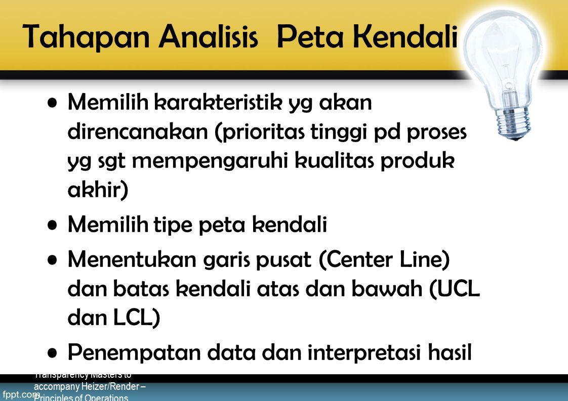 Tahapan Analisis Peta Kendali Memilih karakteristik yg akan direncanakan (prioritas tinggi pd proses yg sgt mempengaruhi kualitas produk akhir) Memilih tipe peta kendali Menentukan garis pusat (Center Line) dan batas kendali atas dan bawah (UCL dan LCL) Penempatan data dan interpretasi hasil Transparency Masters to accompany Heizer/Render – Principles of Operations Management, 5e, and Operations Management, 7e