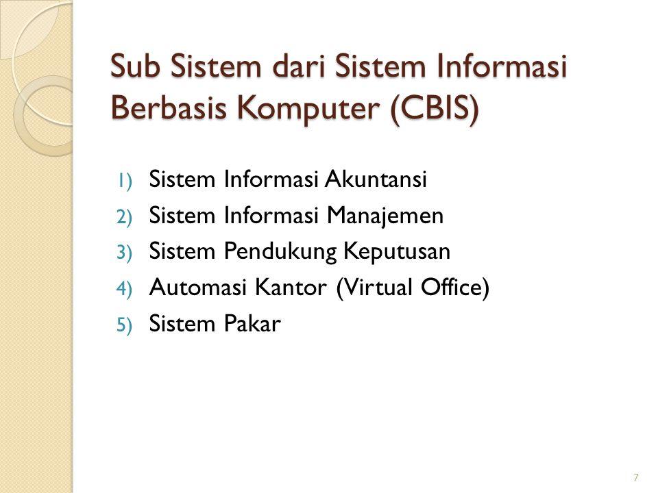 Sub Sistem dari Sistem Informasi Berbasis Komputer (CBIS) 1) Sistem Informasi Akuntansi 2) Sistem Informasi Manajemen 3) Sistem Pendukung Keputusan 4)