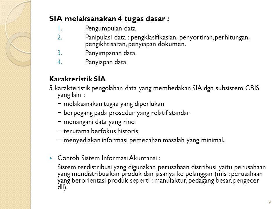 SIA melaksanakan 4 tugas dasar : 1.Pengumpulan data 2.Panipulasi data : pengklasifikasian, penyortiran, perhitungan, pengikhtisaran, penyiapan dokumen