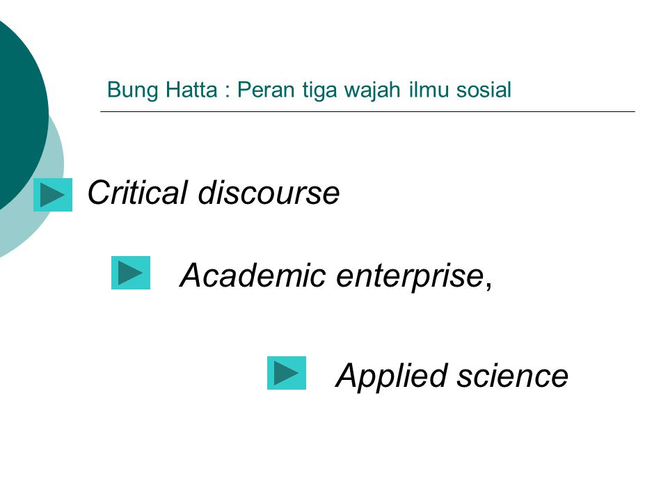 Bung Hatta : Peran tiga wajah ilmu sosial Critical discourse Academic enterprise, Applied science