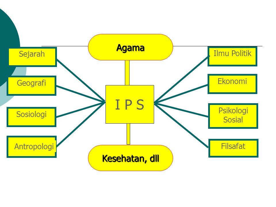 Pembelajaran IPS di SMP dilakukan dengan pendekatan terpadu