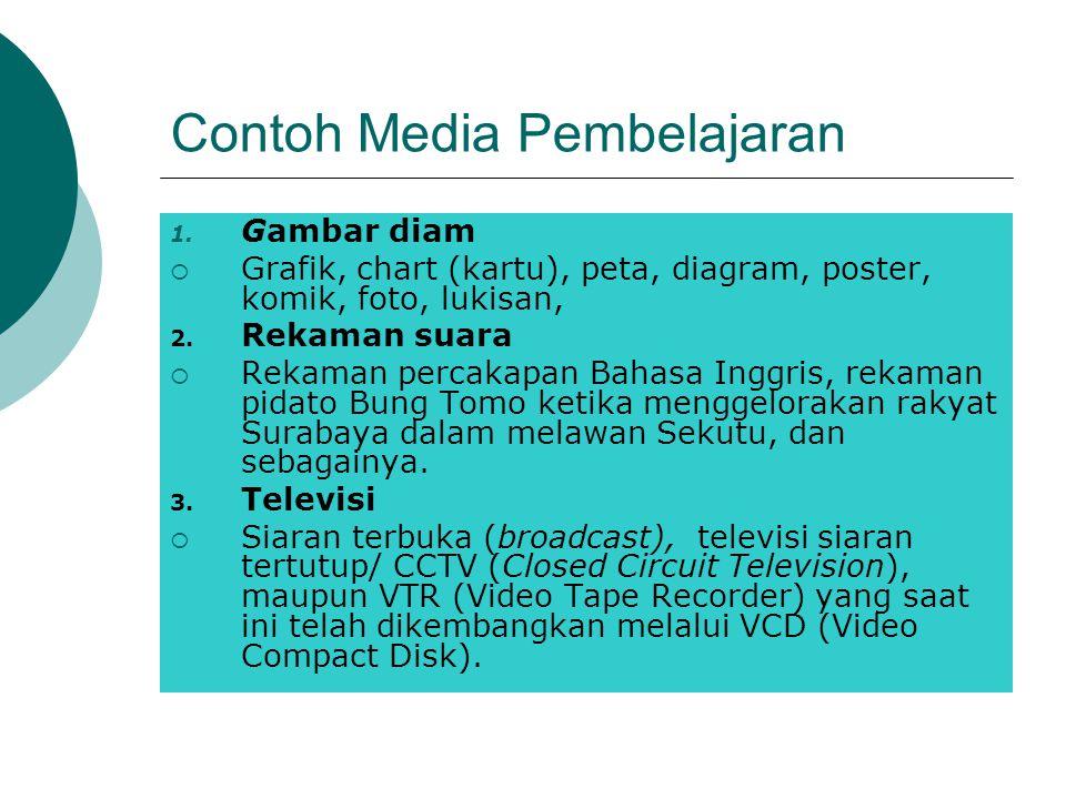 Contoh Media Pembelajaran 1. Gambar diam  Grafik, chart (kartu), peta, diagram, poster, komik, foto, lukisan, 2. Rekaman suara  Rekaman percakapan B