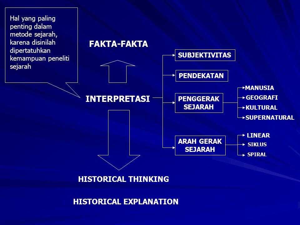 INTERPRETASI FAKTA-FAKTA Hal yang paling penting dalam metode sejarah, karena disinilah dipertatuhkan kemampuan peneliti sejarah SUBJEKTIVITAS PENDEKATAN PENGGERAK SEJARAH ARAH GERAK SEJARAH MANUSIA GEOGRAFI KULTURAL SUPERNATURAL LINEAR SIKLUS SPIRAL HISTORICAL THINKING HISTORICAL EXPLANATION