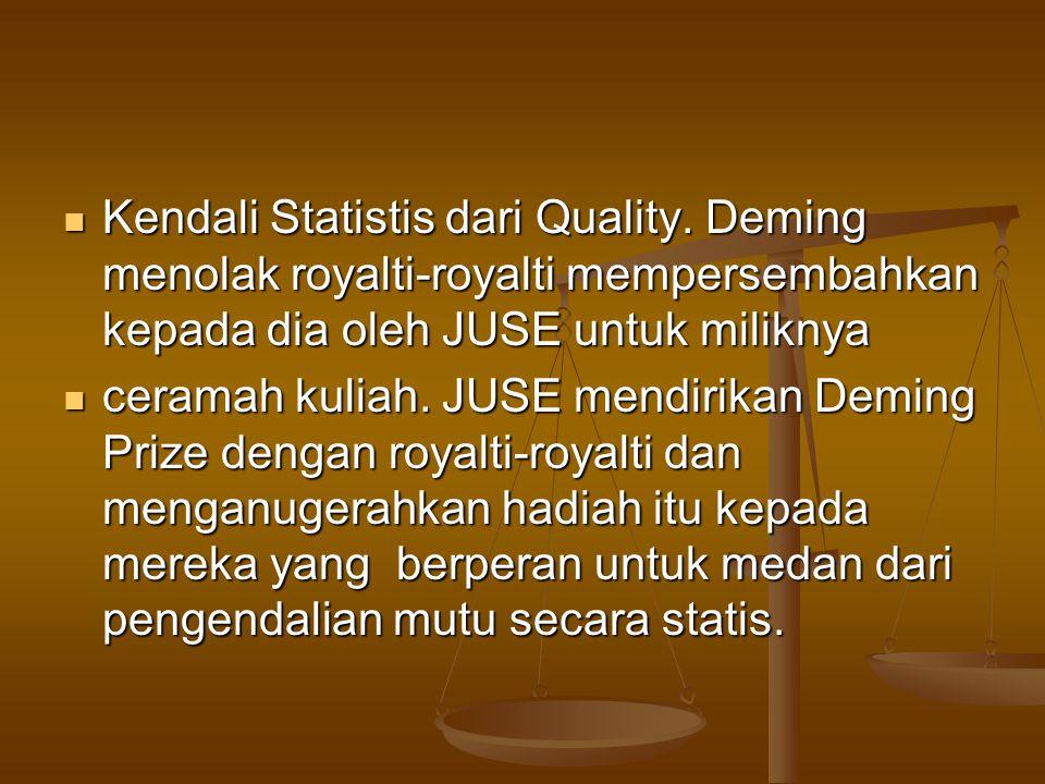 Kendali Statistis dari Quality. Deming menolak royalti-royalti mempersembahkan kepada dia oleh JUSE untuk miliknya Kendali Statistis dari Quality. Dem