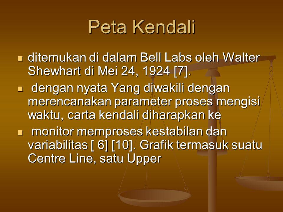 Peta Kendali ditemukan di dalam Bell Labs oleh Walter Shewhart di Mei 24, 1924 [7]. ditemukan di dalam Bell Labs oleh Walter Shewhart di Mei 24, 1924