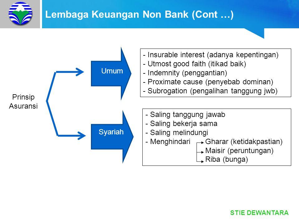 STIE DEWANTARA Lembaga Keuangan Non Bank (Cont …) Prinsip Asuransi Umum Syariah - Insurable interest (adanya kepentingan) - Utmost good faith (itikad