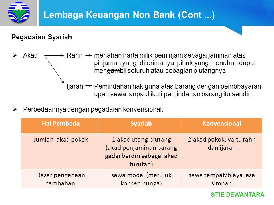 STIE DEWANTARA Lembaga Keuangan Non Bank (Cont...) Pegadaian Syariah  AkadRahnmenahan harta milik peminjam sebagai jaminan atas pinjaman yang diterim