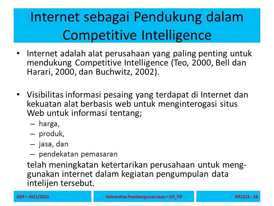 Internet sebagai Pendukung dalam Competitive Intelligence Internet adalah alat perusahaan yang paling penting untuk mendukung Competitive Intelligence